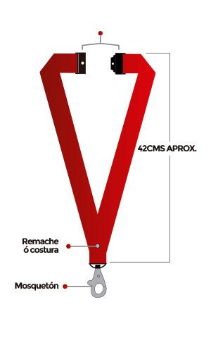 Tipos de armado lanyards Armado sencillo con chapa anti ahorcamiento