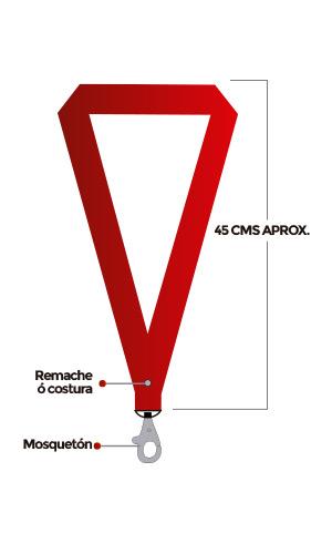 Tipos de armado lanyards Armado sencillo